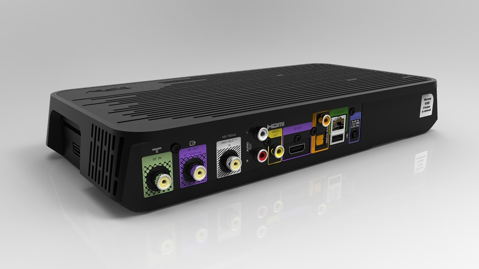 3D-Model-DSTV-Decoder-render