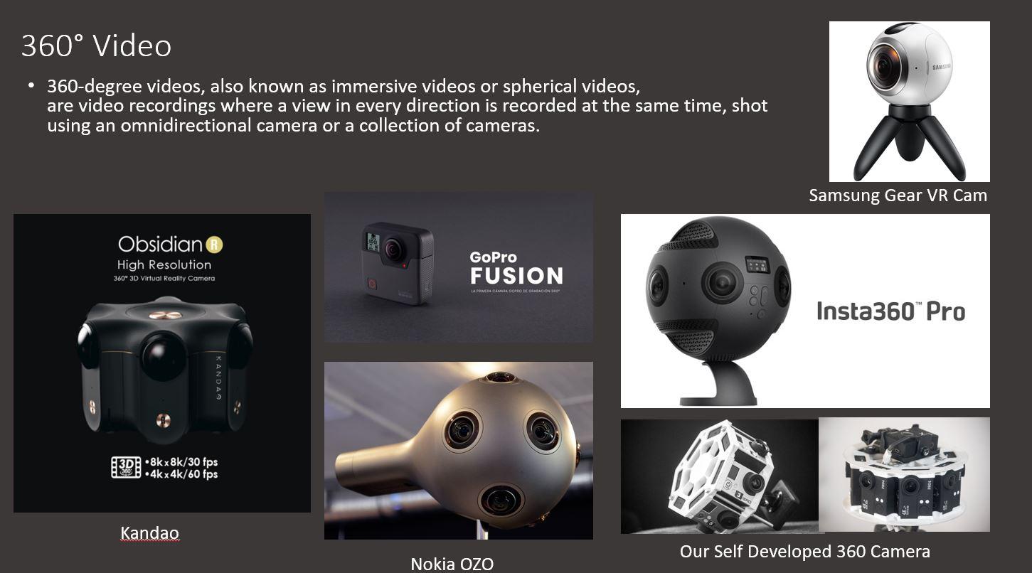 virtual-reality-cameras